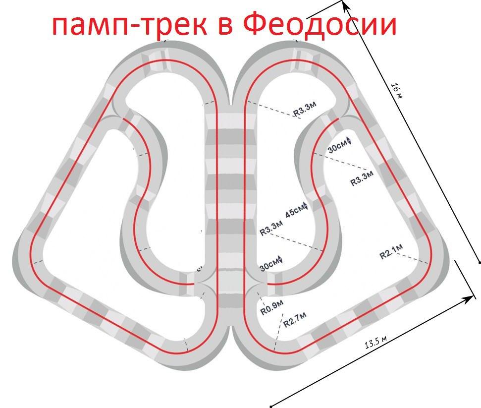 Основные размеры элементов памп-трека, рабочий проект велоклуба Феодосии